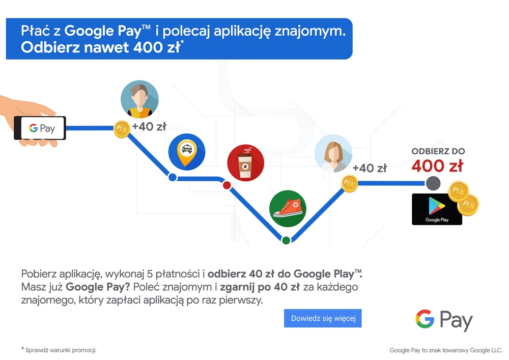 Polecaj Google Pay